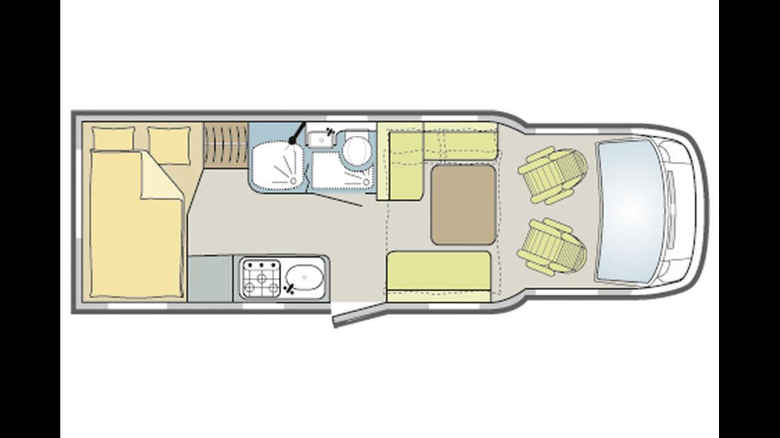 Vergleichstest, Challenger Prium/Ci X-Til/TEC Rotec lift