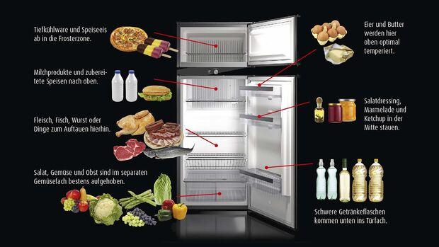 Wo kommt was rein in den Kühlschrank